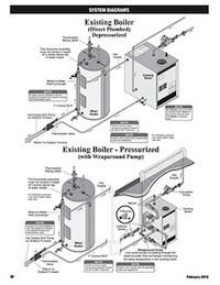 Pex zone valve pex free engine image for user manual for Wirsbo motorized valve actuator manual